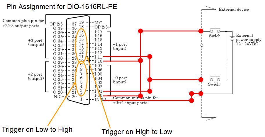 Digital I  O Trigger Wiring