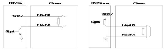 figure 2 8. trigger input opto wiring (npn and pnp) field i o wiring examples npn wiring at aneh.co