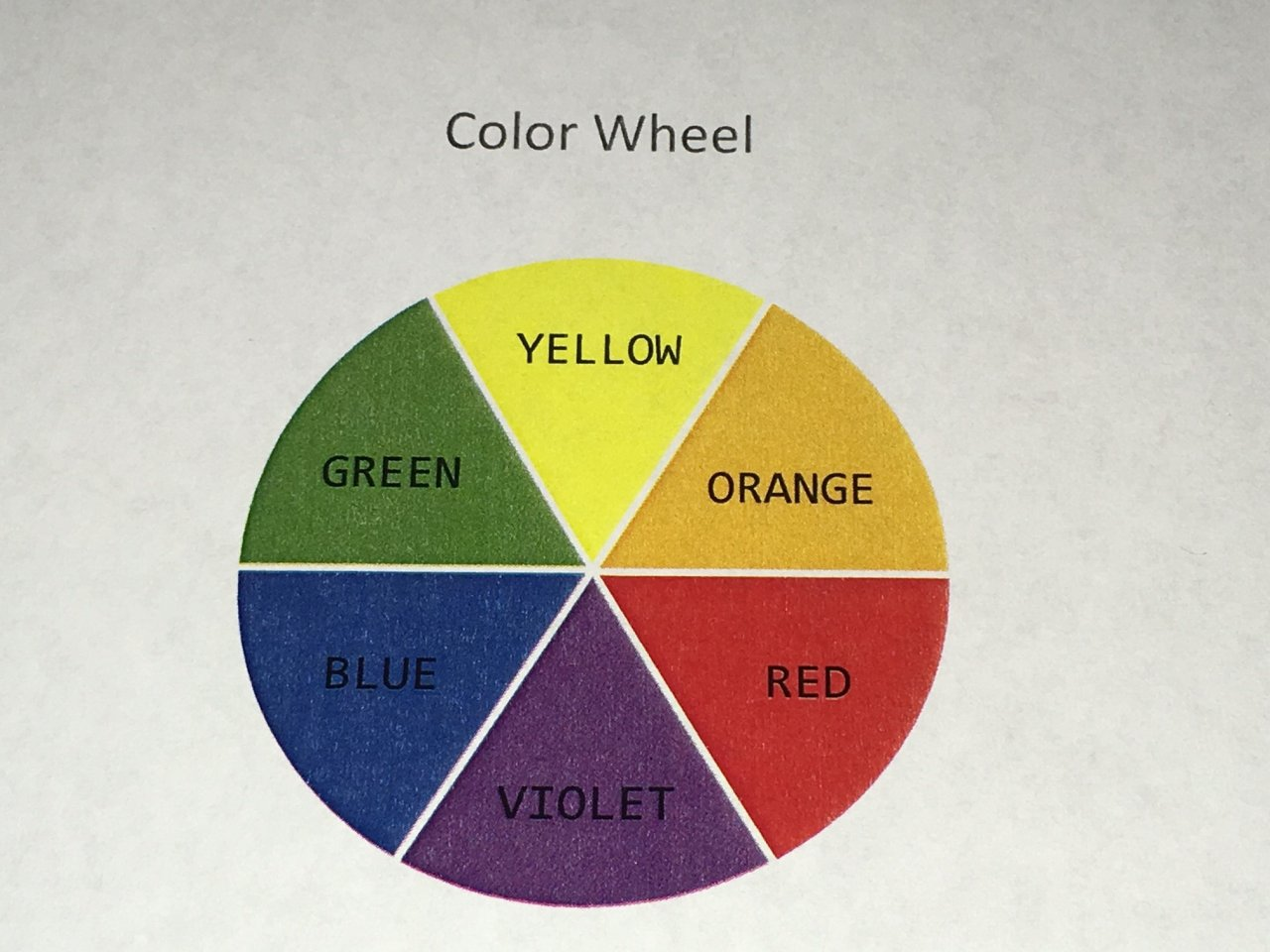 Spin The Color Wheel How Varying The Led Color Can Improve Machine